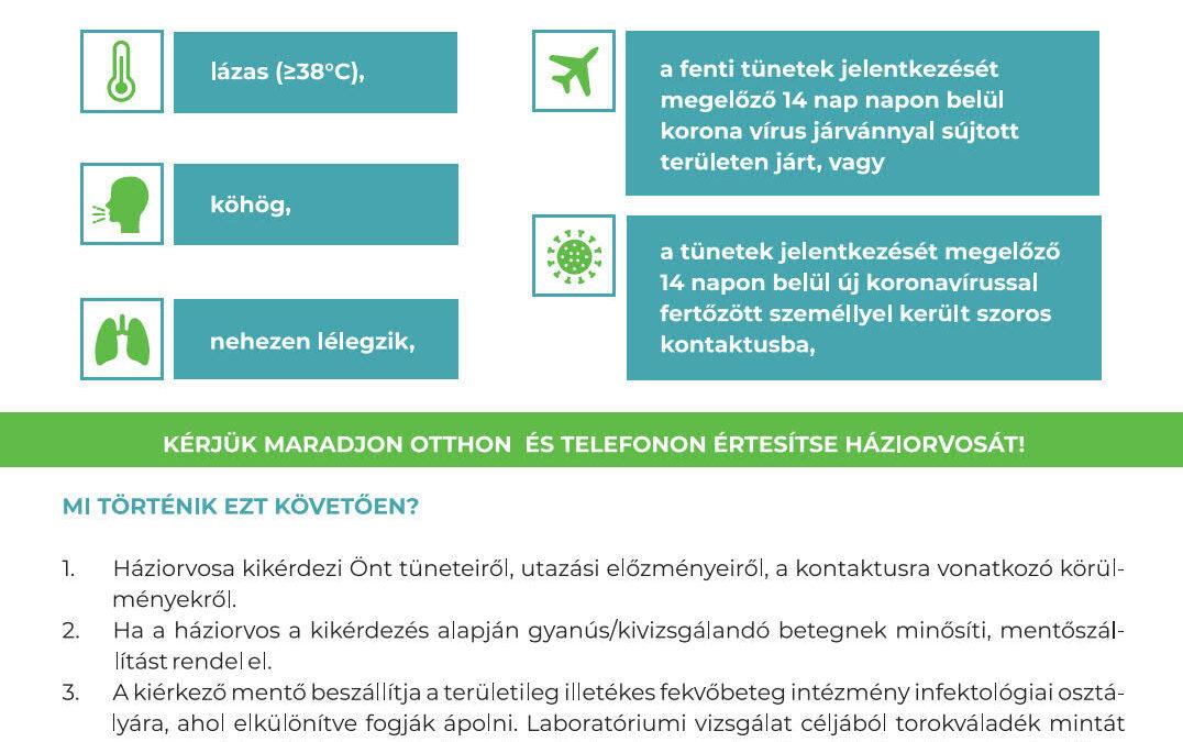 COVID19 – Tájékoztató plakát az új koronavírus járványos terjedésének megelőzése érdekében